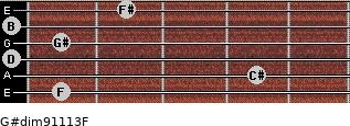 G#dim9/11/13/F for guitar on frets 1, 4, 0, 1, 0, 2