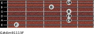 G#dim9/11/13/F for guitar on frets 1, 4, 4, 4, 3, 4
