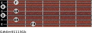 G#dim9/11/13/Gb for guitar on frets 2, 1, 0, 1, 0, 1