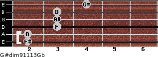 G#dim9/11/13/Gb for guitar on frets 2, 2, 3, 3, 3, 4