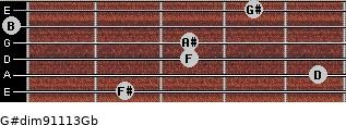 G#dim9/11/13/Gb for guitar on frets 2, 5, 3, 3, 0, 4