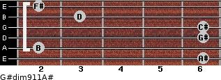 G#dim9/11/A# for guitar on frets 6, 2, 6, 6, 3, 2