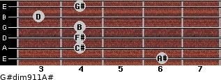 G#dim9/11/A# for guitar on frets 6, 4, 4, 4, 3, 4