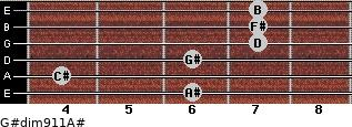 G#dim9/11/A# for guitar on frets 6, 4, 6, 7, 7, 7
