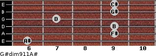 G#dim9/11/A# for guitar on frets 6, 9, 9, 7, 9, 9