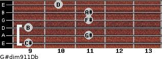 G#dim9/11/Db for guitar on frets 9, 11, 9, 11, 11, 10