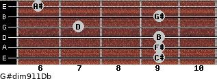 G#dim9/11/Db for guitar on frets 9, 9, 9, 7, 9, 6