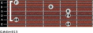 G#dim9/13 for guitar on frets 4, 1, 4, 4, 3, 1