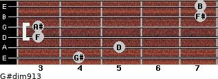 G#dim9/13 for guitar on frets 4, 5, 3, 3, 7, 7