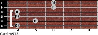 G#dim9/13 for guitar on frets 4, 5, 4, 4, 6, 6