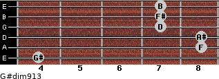 G#dim9/13 for guitar on frets 4, 8, 8, 7, 7, 7