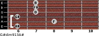 G#dim9/13/A# for guitar on frets 6, 8, 6, 7, 7, 7