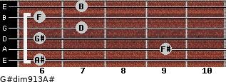 G#dim9/13/A# for guitar on frets 6, 9, 6, 7, 6, 7