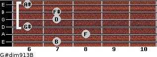 G#dim9/13/B for guitar on frets 7, 8, 6, 7, 7, 6