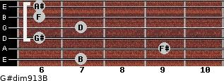 G#dim9/13/B for guitar on frets 7, 9, 6, 7, 6, 6