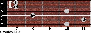 G#dim9/13/D for guitar on frets 10, 11, 8, 10, 7, 7
