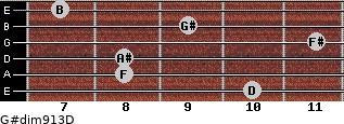 G#dim9/13/D for guitar on frets 10, 8, 8, 11, 9, 7