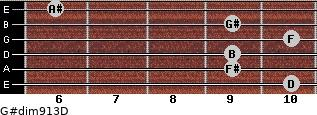 G#dim9/13/D for guitar on frets 10, 9, 9, 10, 9, 6