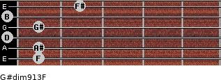 G#dim9/13/F for guitar on frets 1, 1, 0, 1, 0, 2
