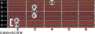 G#dim9/13/F# for guitar on frets 2, 2, 3, 3, 3, 4