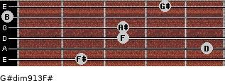 G#dim9/13/F# for guitar on frets 2, 5, 3, 3, 0, 4