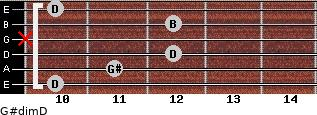 G#dim/D for guitar on frets 10, 11, 12, x, 12, 10