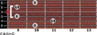 G#dim/D for guitar on frets 10, 11, 9, x, 9, 10