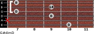 G#dim/D for guitar on frets 10, x, 9, 7, 9, 7