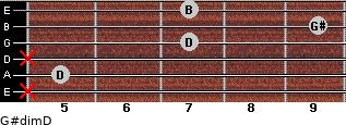 G#dim/D for guitar on frets x, 5, x, 7, 9, 7