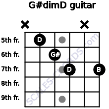 G#dim/D for guitar on frets x, 5, 6, 7, x, 7
