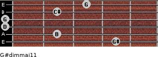 G#dim(maj11) for guitar on frets 4, 2, 0, 0, 2, 3