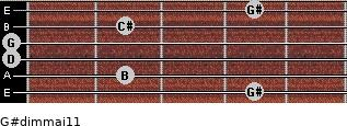 G#dim(maj11) for guitar on frets 4, 2, 0, 0, 2, 4