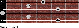 G#dim(maj11) for guitar on frets 4, 2, 0, 4, 2, 3