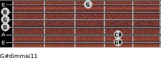 G#dim(maj11) for guitar on frets 4, 4, 0, 0, 0, 3