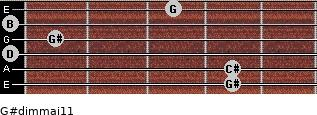 G#dim(maj11) for guitar on frets 4, 4, 0, 1, 0, 3