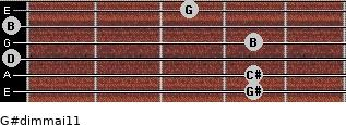 G#dim(maj11) for guitar on frets 4, 4, 0, 4, 0, 3