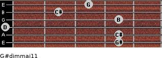 G#dim(maj11) for guitar on frets 4, 4, 0, 4, 2, 3