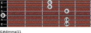 G#dim(maj11) for guitar on frets 4, 4, 0, 4, 3, 3