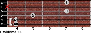 G#dim(maj11) for guitar on frets 4, 4, 5, 7, x, 7