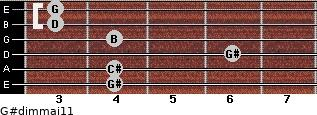 G#dim(maj11) for guitar on frets 4, 4, 6, 4, 3, 3