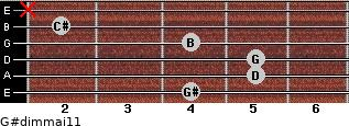 G#dim(maj11) for guitar on frets 4, 5, 5, 4, 2, x