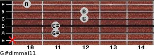 G#dim(maj11) for guitar on frets x, 11, 11, 12, 12, 10