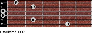 G#dim(maj11/13) for guitar on frets 4, 2, 0, 0, 2, 1