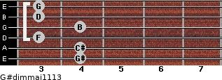 G#dim(maj11/13) for guitar on frets 4, 4, 3, 4, 3, 3