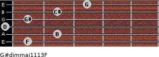 G#dim(maj11/13)/F for guitar on frets 1, 2, 0, 1, 2, 3