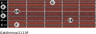G#dim(maj11/13)/F for guitar on frets 1, 4, 0, 1, 0, 3