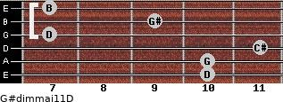G#dim(maj11)/D for guitar on frets 10, 10, 11, 7, 9, 7