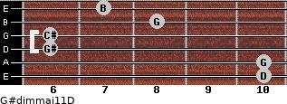 G#dim(maj11)/D for guitar on frets 10, 10, 6, 6, 8, 7