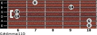 G#dim(maj11)/D for guitar on frets 10, 10, 6, 6, 9, 7