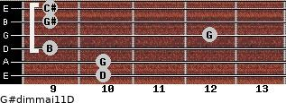 G#dim(maj11)/D for guitar on frets 10, 10, 9, 12, 9, 9
